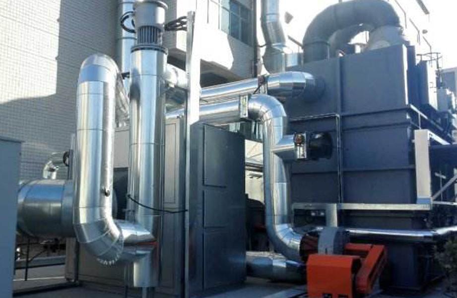 沸石转轮吸附浓缩+CO