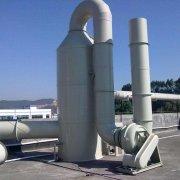 什么是湿法除尘器?