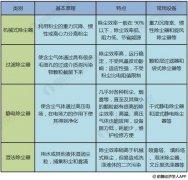 ysb体育投注环保帮您剖析2018年中国除尘设备行业市场现