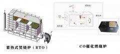 RTO蓄热式焚烧炉和COysb体育投注燃